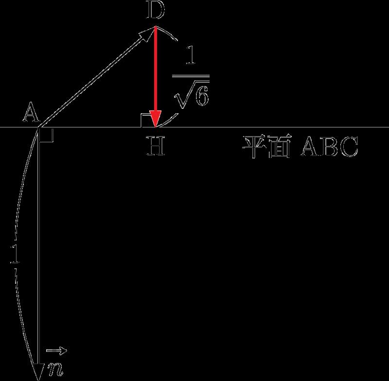 平面ABCの単位法線ベクトルとベクトルDH