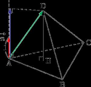 四面体ABCDと平面ABCに垂直な単位ベクトル
