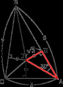 マーク模試 数学IA 三角比 平面図形 内接円