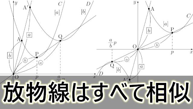 すべての放物線は相似である