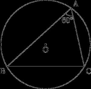 円に内接する三角形の描き方
