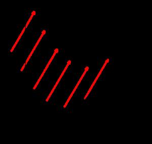 放物線の平行移動