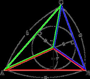 三角形の内接円