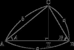 正弦定理 余弦定理