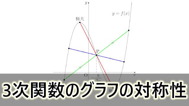 直線 に 対し て 対称 な 点