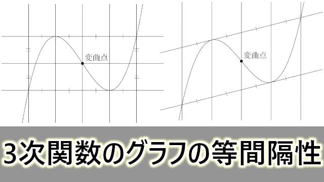 3次関数のグラフの等間隔性