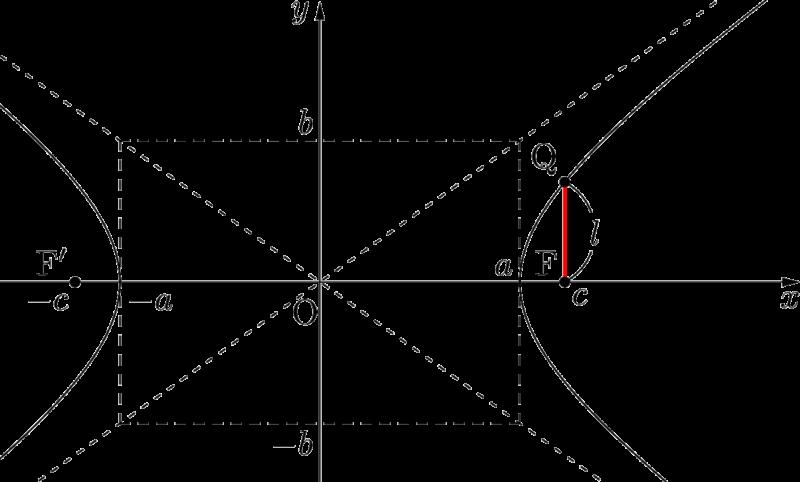 双曲線 焦点 漸近線 半直弦
