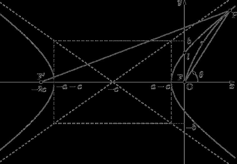 双曲線 焦点 漸近線 極方程式