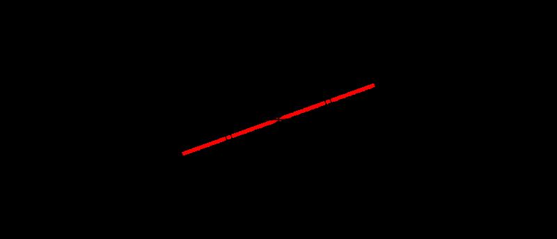 y=sin x は奇関数 グラフは原点に関して対称