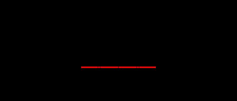y=cos x は偶関数 グラフはy軸に関して対称