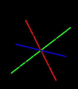 3次関数のグラフの対称性