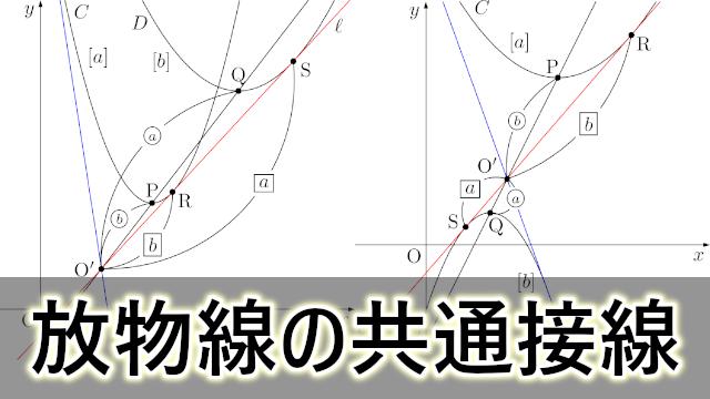 2つの放物線の共通接線を簡単に求める方法