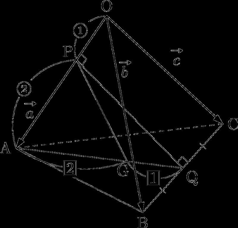 2016年センター数学ⅡB ベクトル 解説