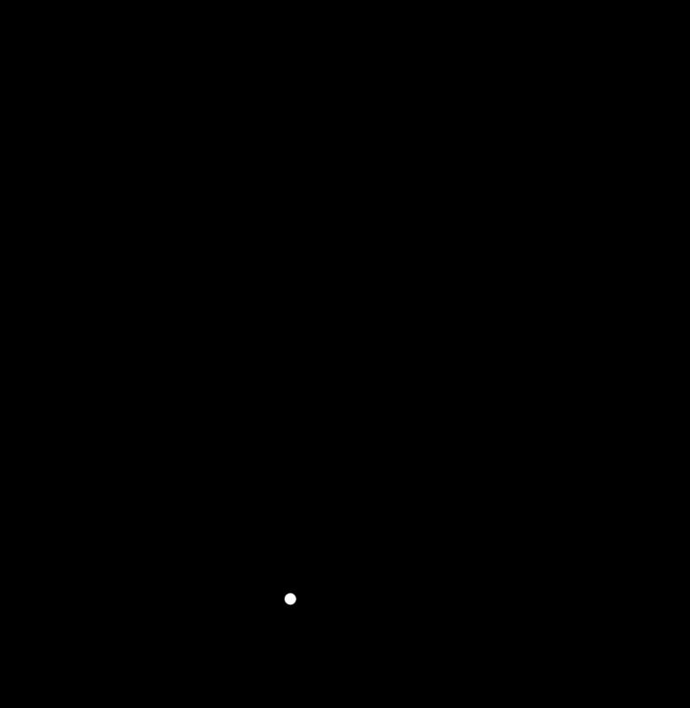 2018年センター数学ⅡB 微積 Uのグラフ