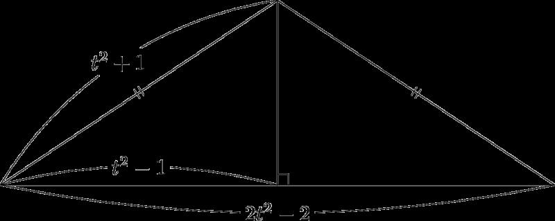 2018年センター数学ⅡB 微積 二等辺三角形
