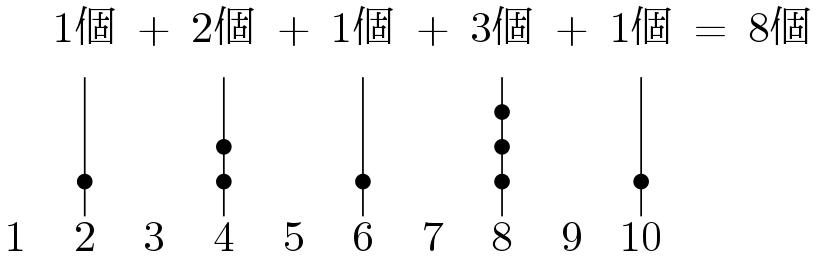 10!に含まれる素因数2の個数