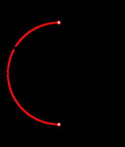 2002年センター数学ⅡB 複素数平面