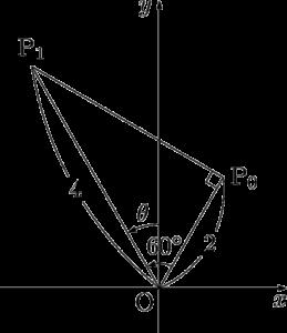 2003年センター数学ⅡB 複素数平面