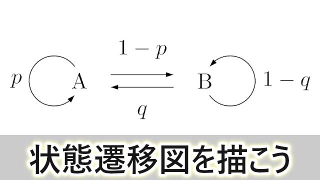 状態遷移図を描いて確率漸化式を立式する 2018年 大阪大