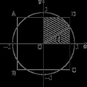 3つの円柱の共通部分の平面による切断面