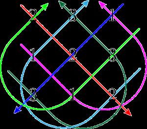多項式の係数を求める問題における工夫