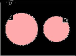 集合の要素の個数
