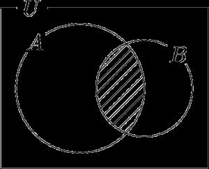 AとBの共通部分