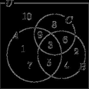 3つの集合と要素