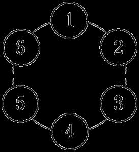 数珠順列 6つの玉を使ってできる数珠を作る方法