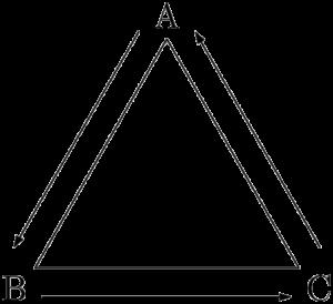正三角形の周上を動く点の位置に関する確率