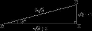15°の三角比の値を求めるための図
