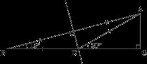 15°と75°の三角比の値を求めるための図
