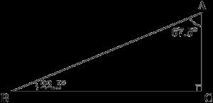 22.5°と67.5°の三角比の値を求めるための図