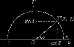 座標を用いた三角比の定義