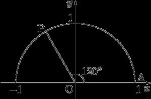 120°の三角比の値