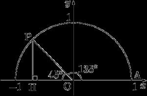 135°の三角比の値