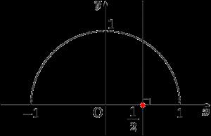 x=1/2