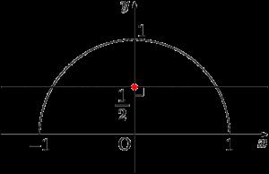 y=1/2