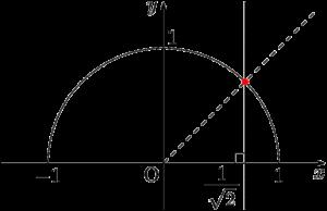 cosθ=1/√2