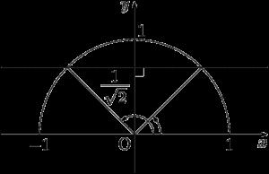 sinθ=1/√2