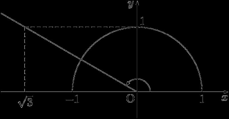 tanθ=-1/√3