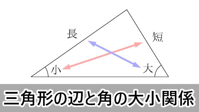 三角形の辺と角の大小関係