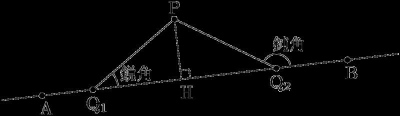 直線ABと直線AB上にない点Pと直線AB上の点Q