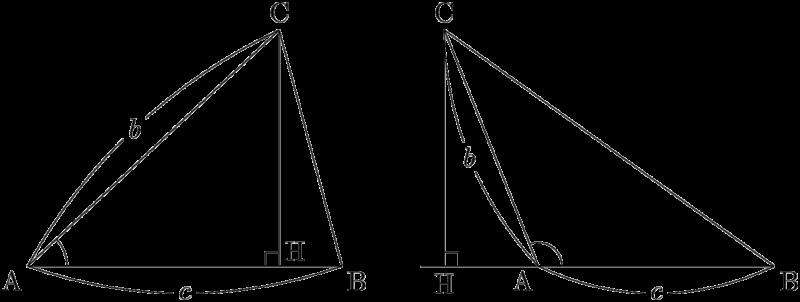 三角形の面積公式