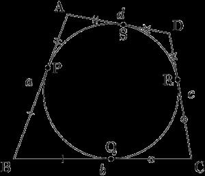 円に外接する四角形ABCD