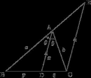 角の二等分線の性質の証明