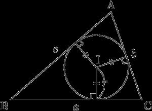 三角形と内接円