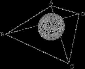 四面体の内接球