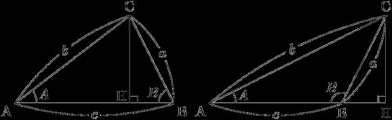 点Cから直線ABへ垂線CHを下ろす