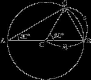 正弦定理の利用